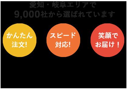 愛知・岐阜・三重エリア9,000社の企業から選ばれている企業向け日替わり弁当ミノヤランチサービス